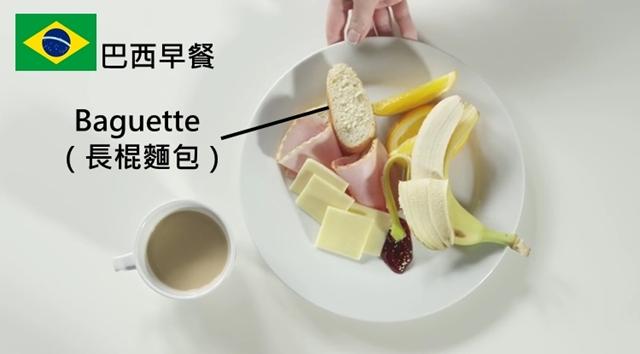 早餐 英文