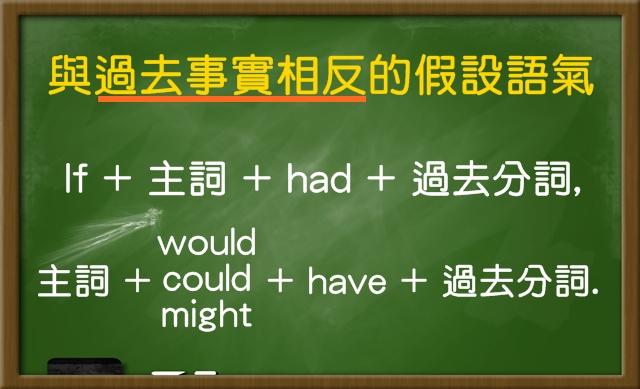 third conditional 句型