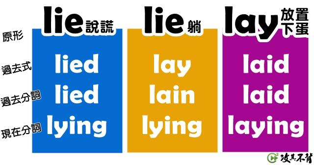 說謊 英文