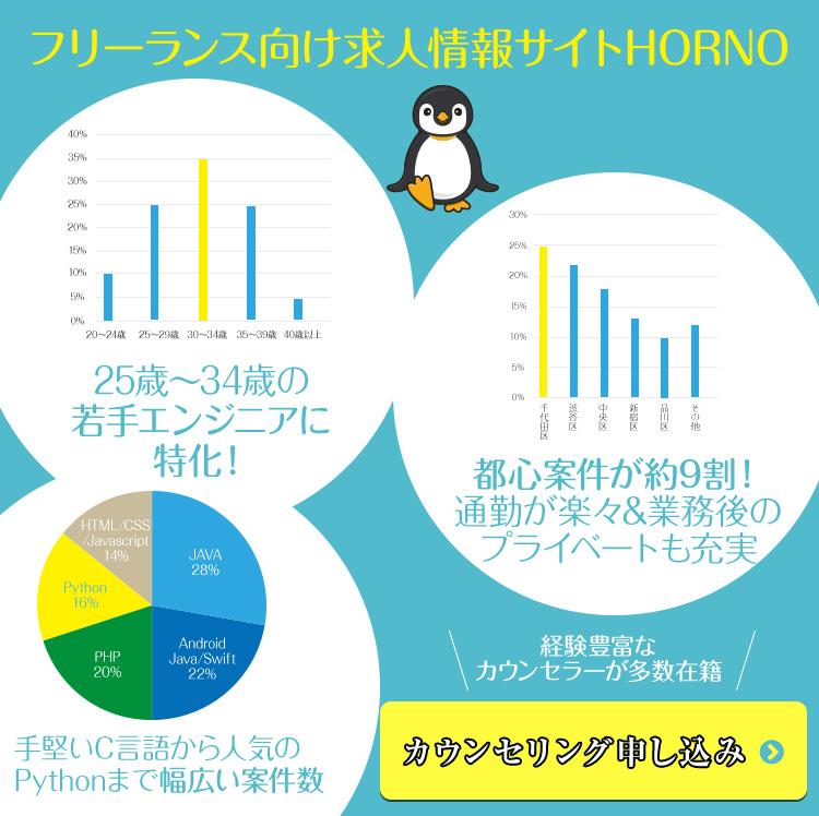 HORNO[オルノ]|エンジニア向け求人情報サイト