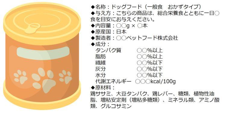 犬の目的食