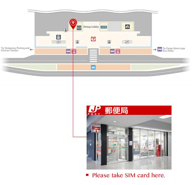 Free SIM card Service Trip Free