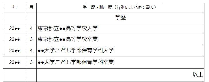 保育士履歴書学歴職歴免許資格の記入例見本