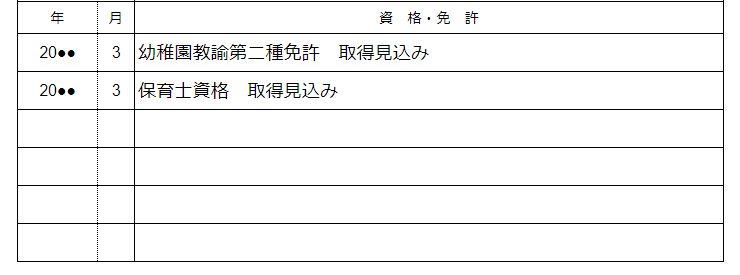 保育士の免許資格の記入例見本