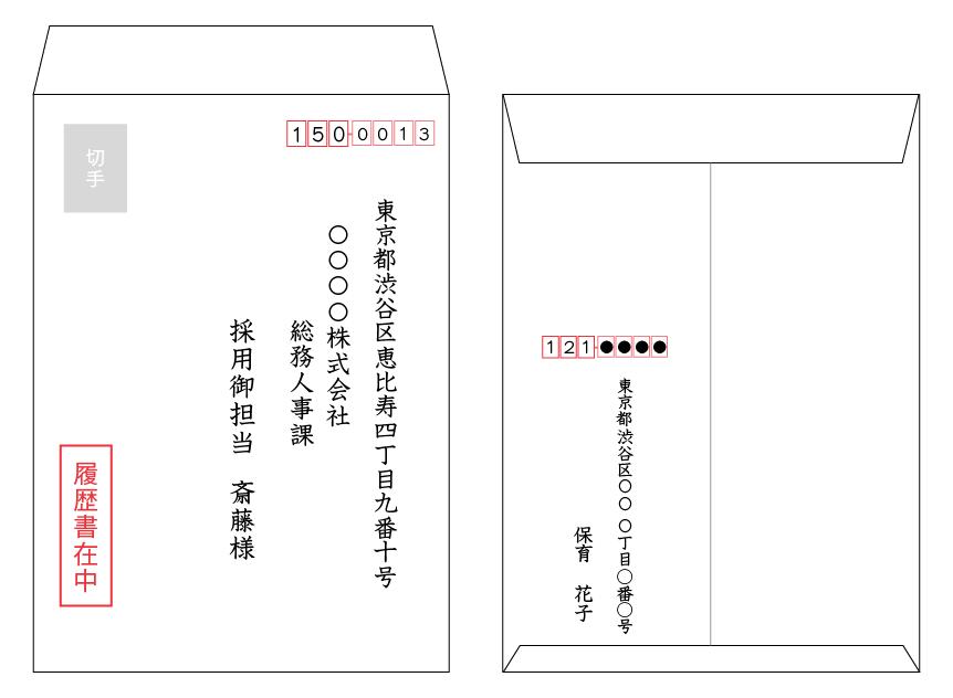 履歴書の封筒の書き方の見本