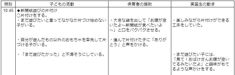実習日誌における活動内容見本例