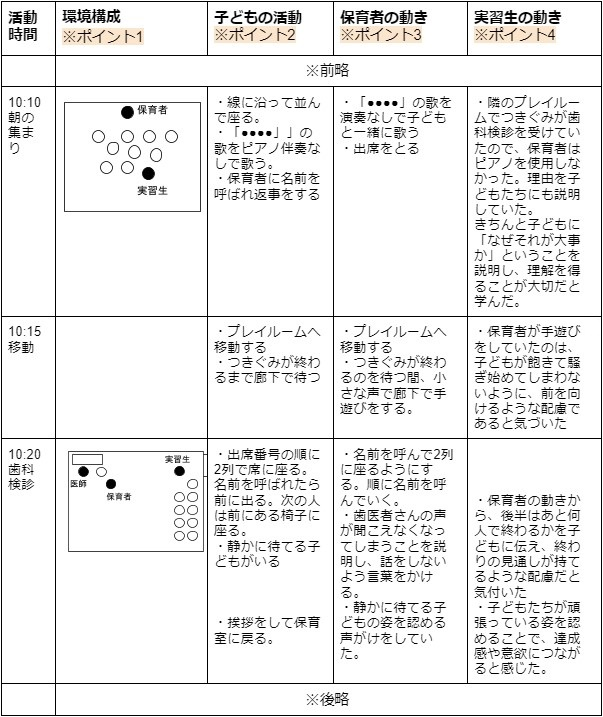 保育実習日誌_活動内容の作成例