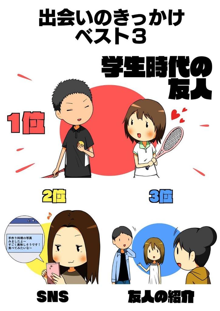 ◆保育士の出会いは職場ではない【第1位は「学生時代の友人」】