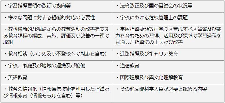 講習内容の表