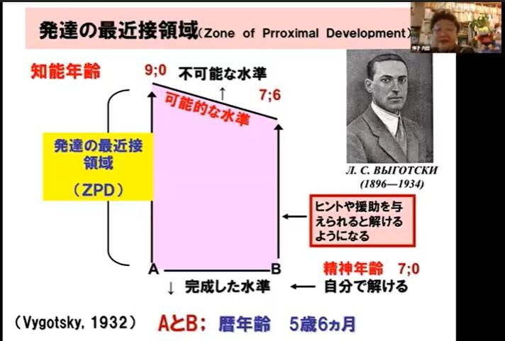 発達の最近接領域にかかわるスライド