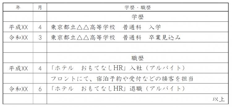 就職活動の履歴書の学歴・職歴(高校生)