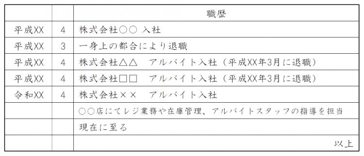 履歴書・職歴欄の書き方(フリーター/アルバイトの職歴)