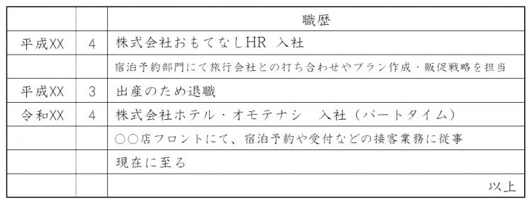 履歴書・職歴欄の書き方(パートタイムの職歴)