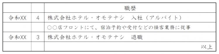 履歴書・職歴欄の書き方(学生バイトの職歴)