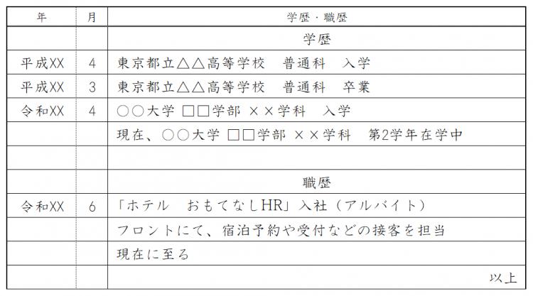 履歴書の学歴・職歴欄の書き方(アルバイト・パート)