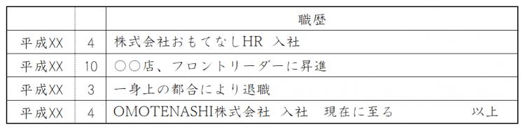 履歴書・職歴欄の書き方(職歴が多い)