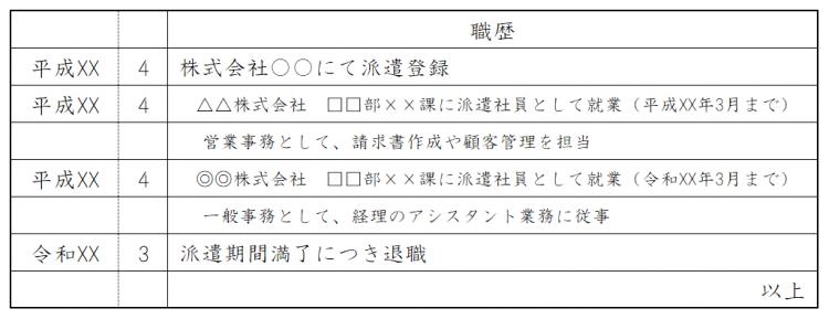 履歴書・職歴欄の書き方(派遣社員の職歴)