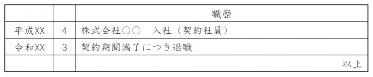 履歴書・職歴欄の書き方(契約社員の職歴)