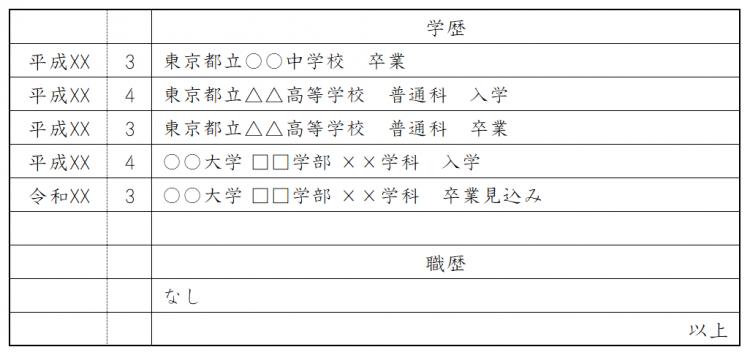履歴書・職歴欄の書き方(職歴なし)