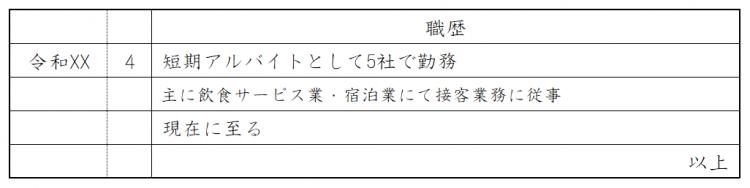 履歴書・職歴欄の書き方(職歴がわからない)