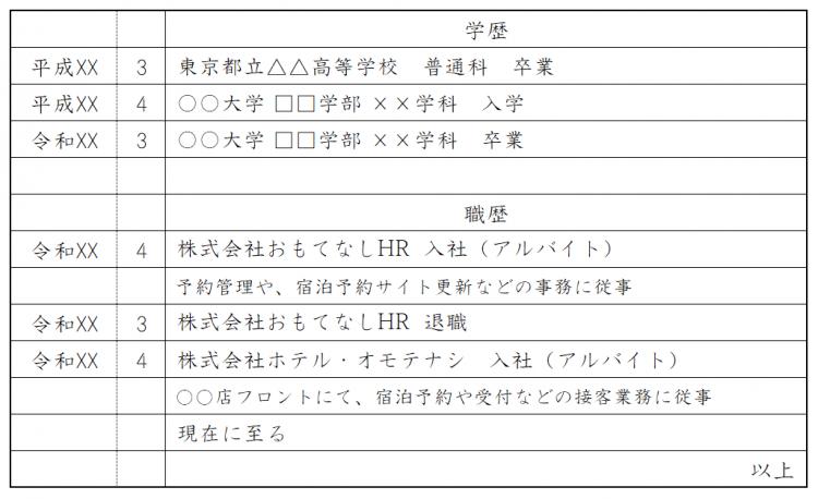 履歴書・職歴欄の書き方(職歴なし・職歴がない)