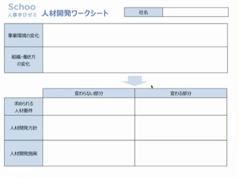 人材育成の設計シート