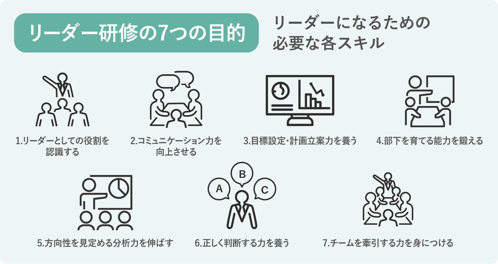 リーダー研修の7つの目的