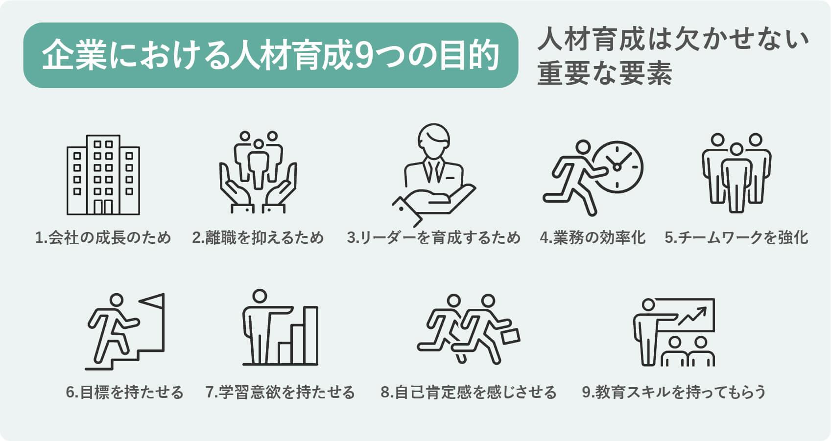 人材育成の9つの目的
