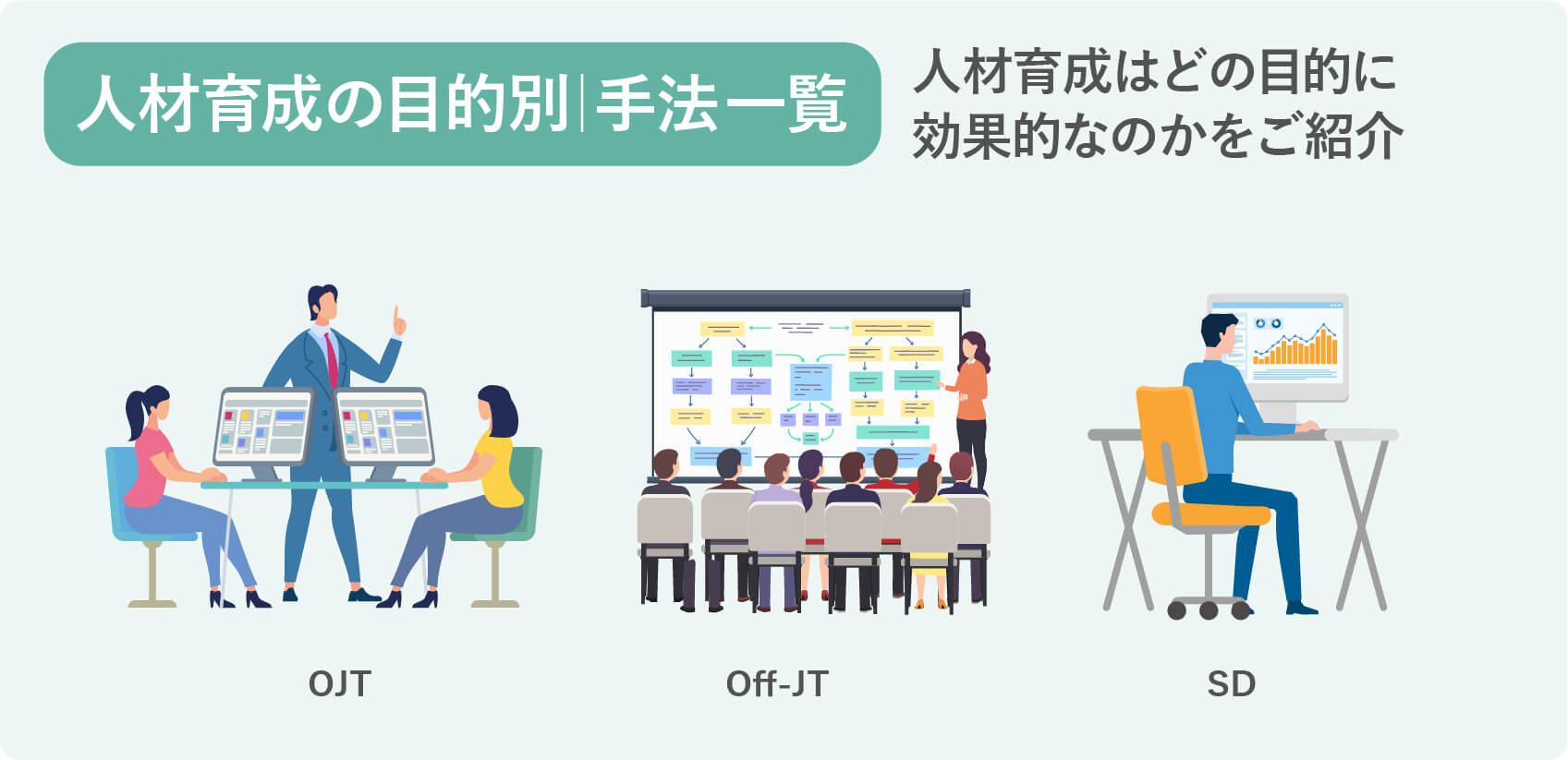 人材育成の手法(OJT・Off-JT・SD)