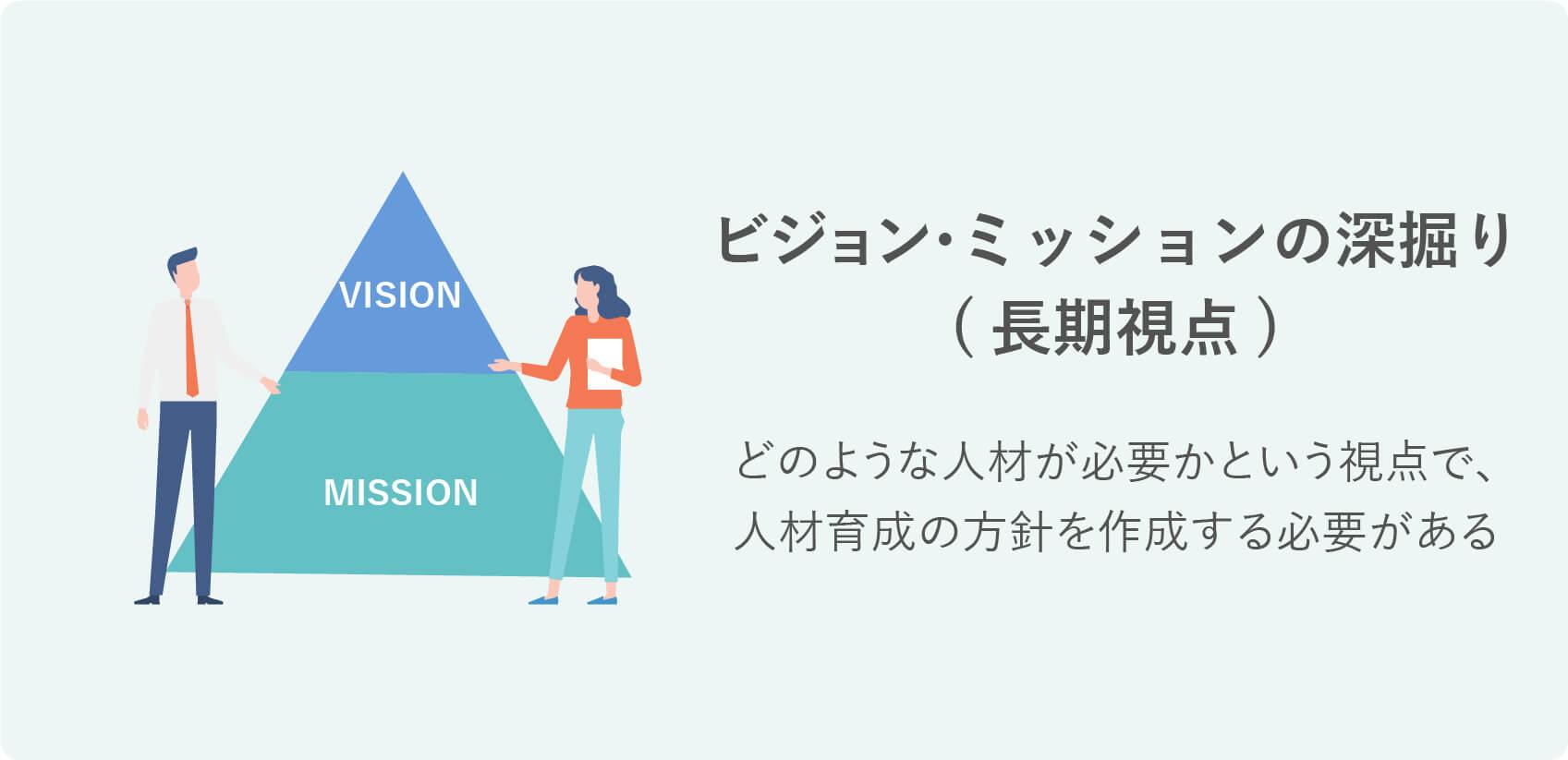 人材育成方針の作成方法1