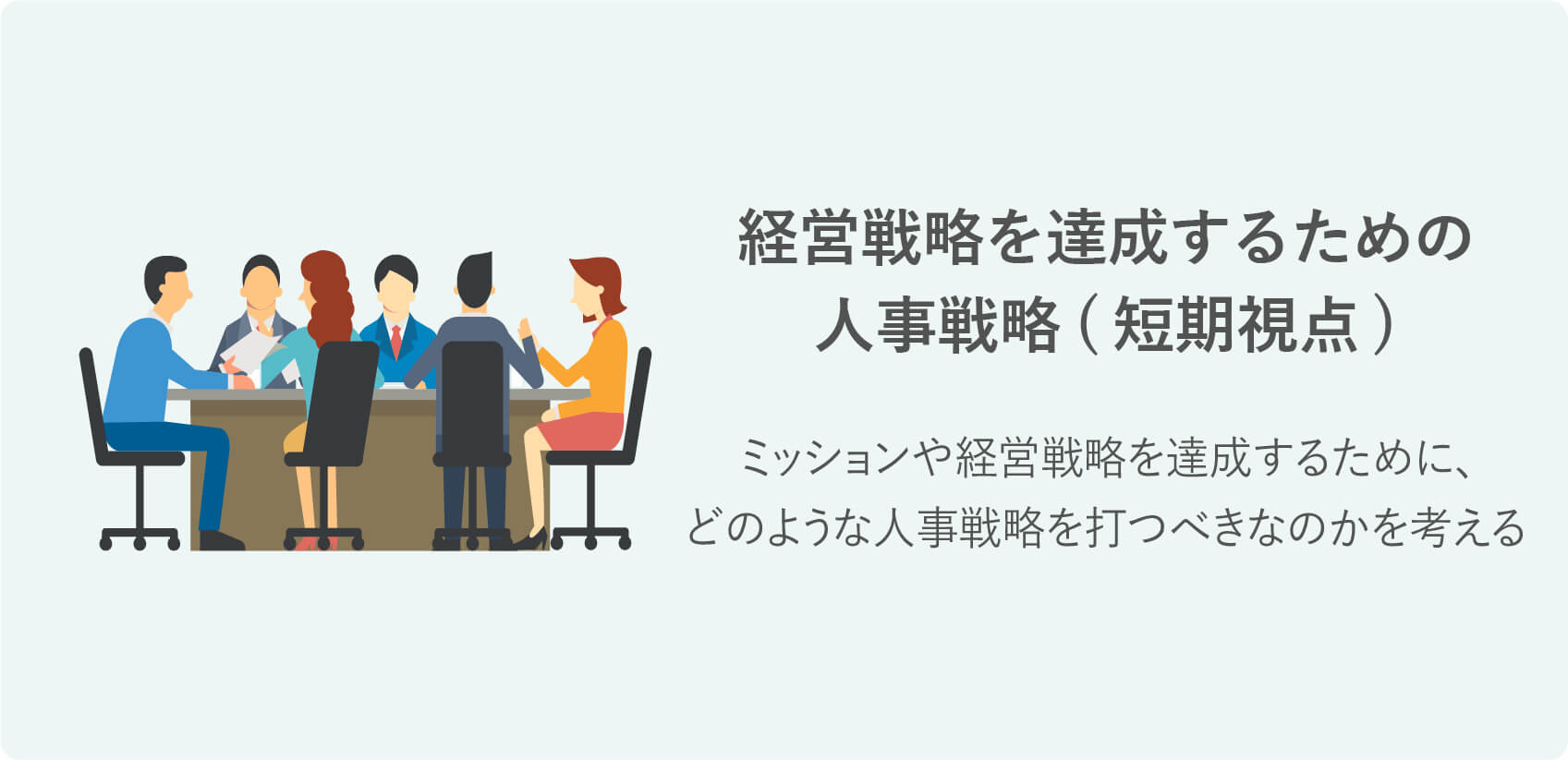 人材育成方針の作成方法3
