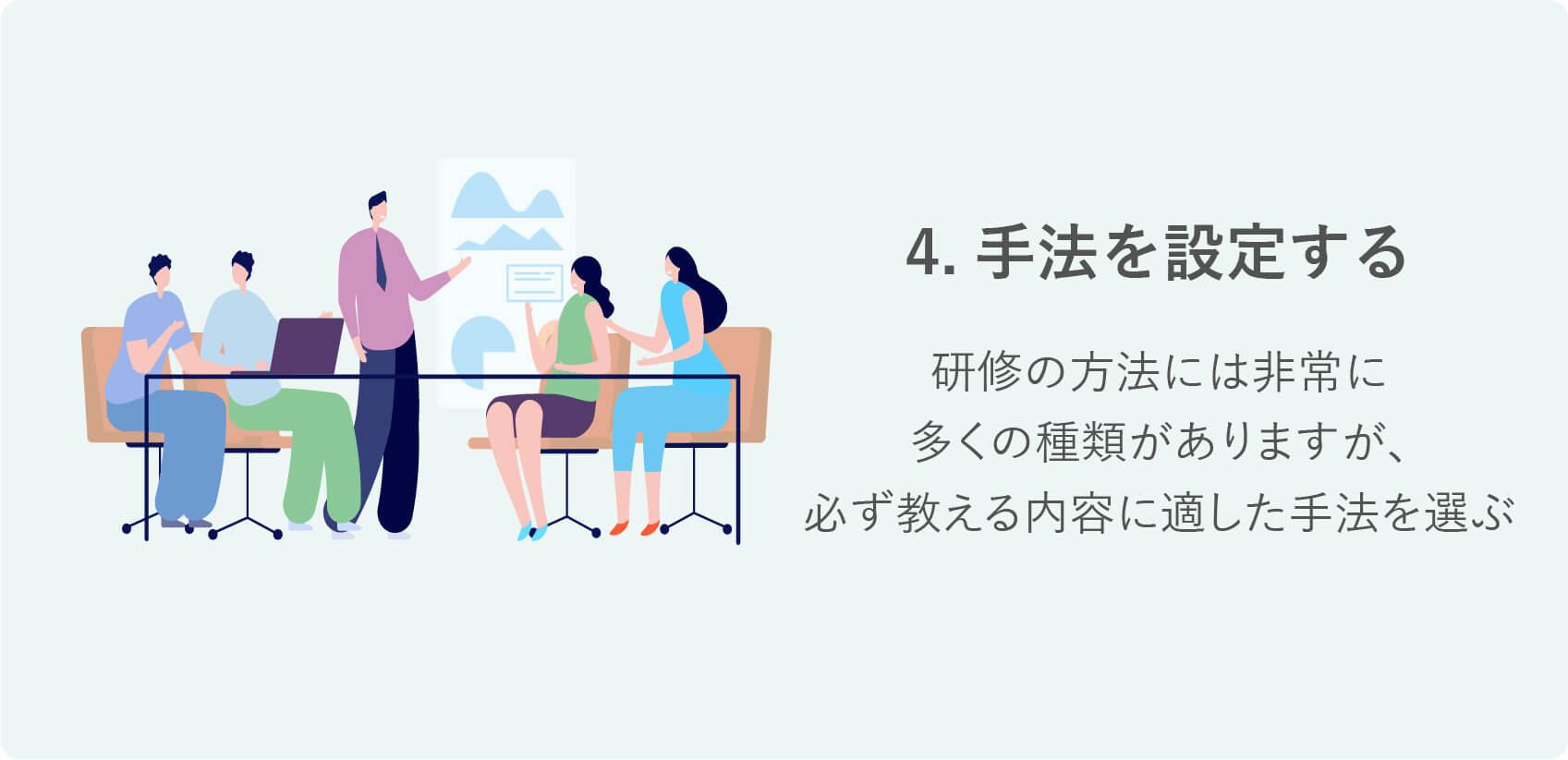 新人研修カリキュラムの作り方4