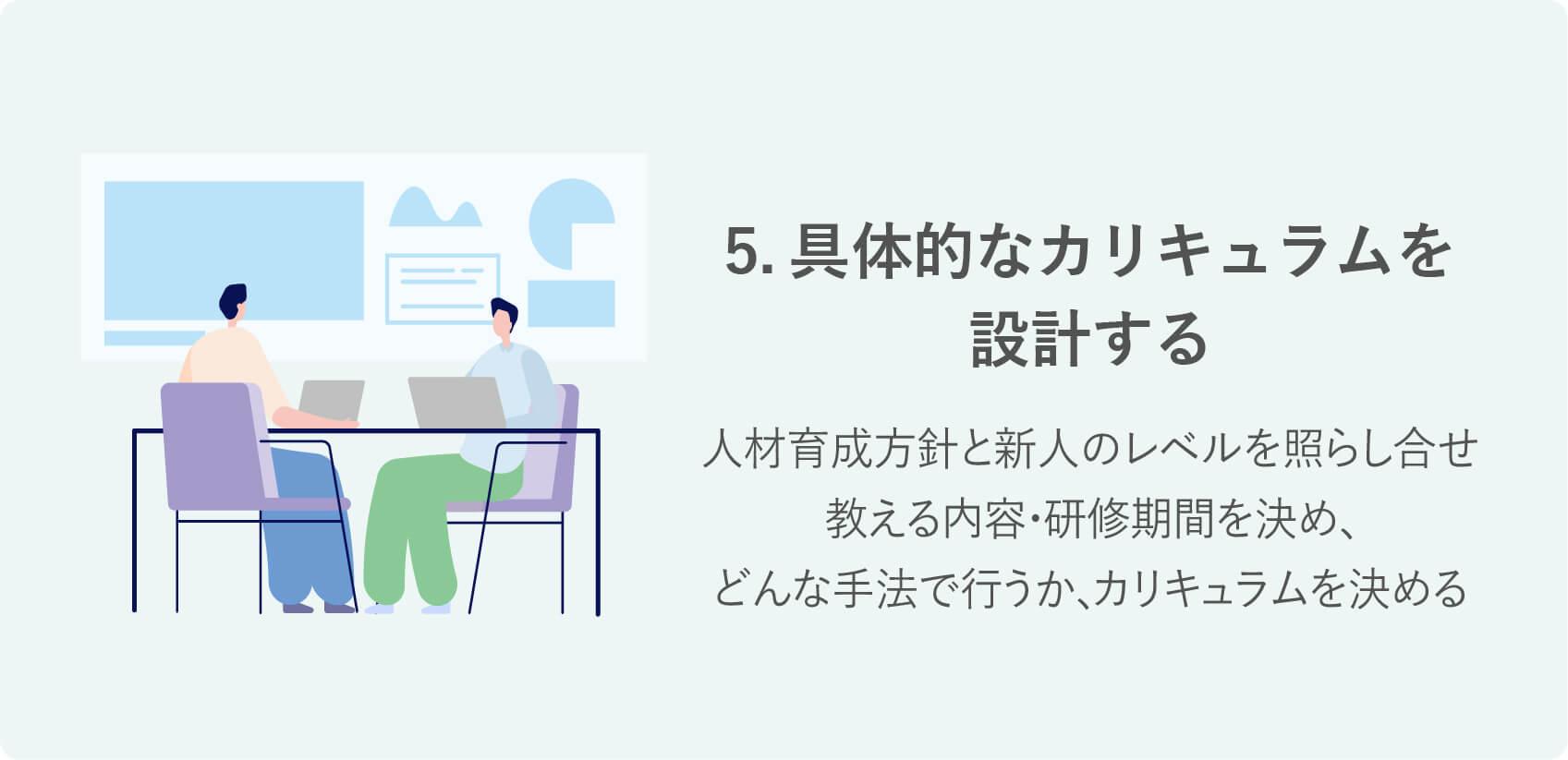 新人研修カリキュラムの作り方5