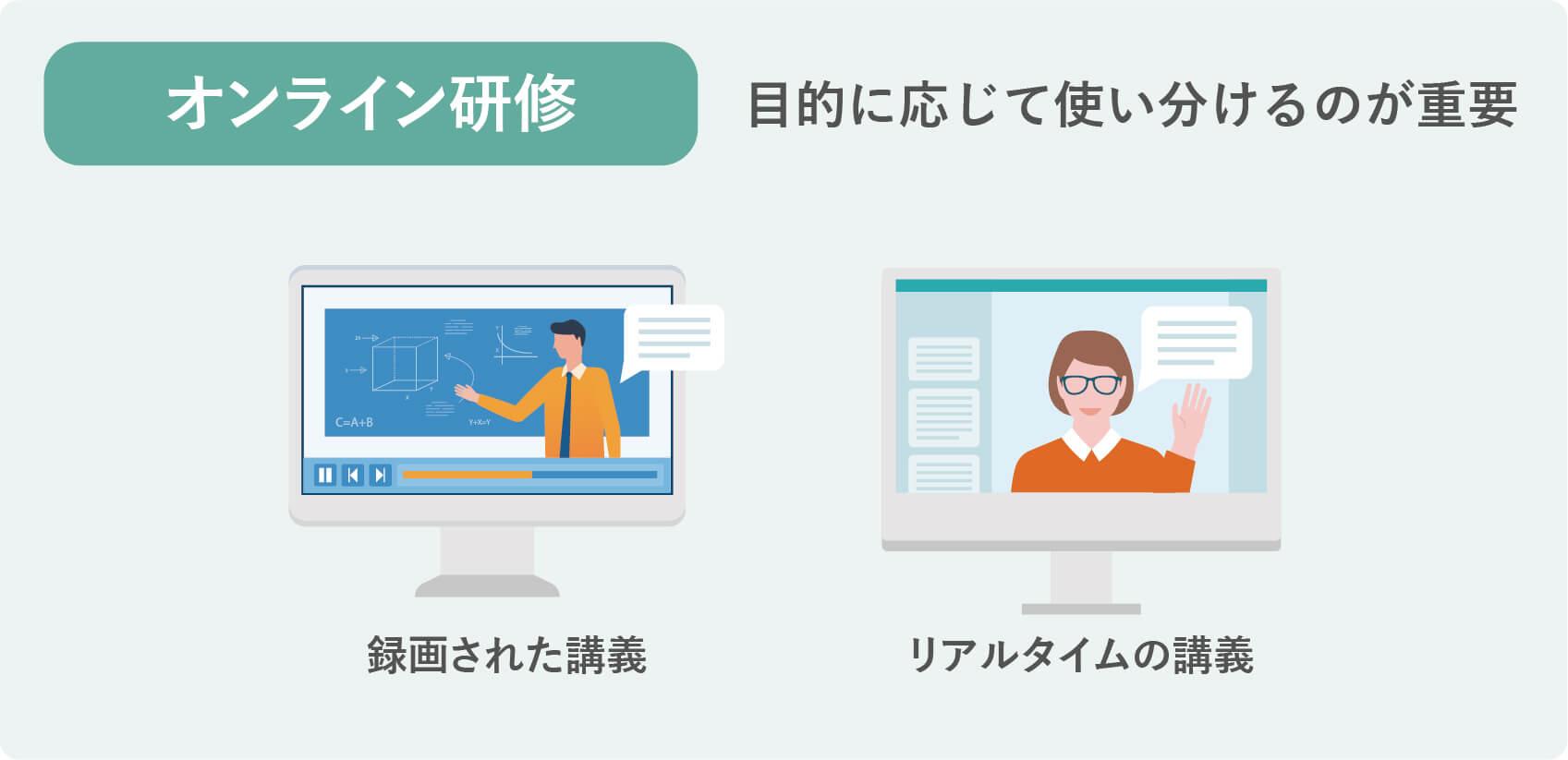 2種類のオンライン研修