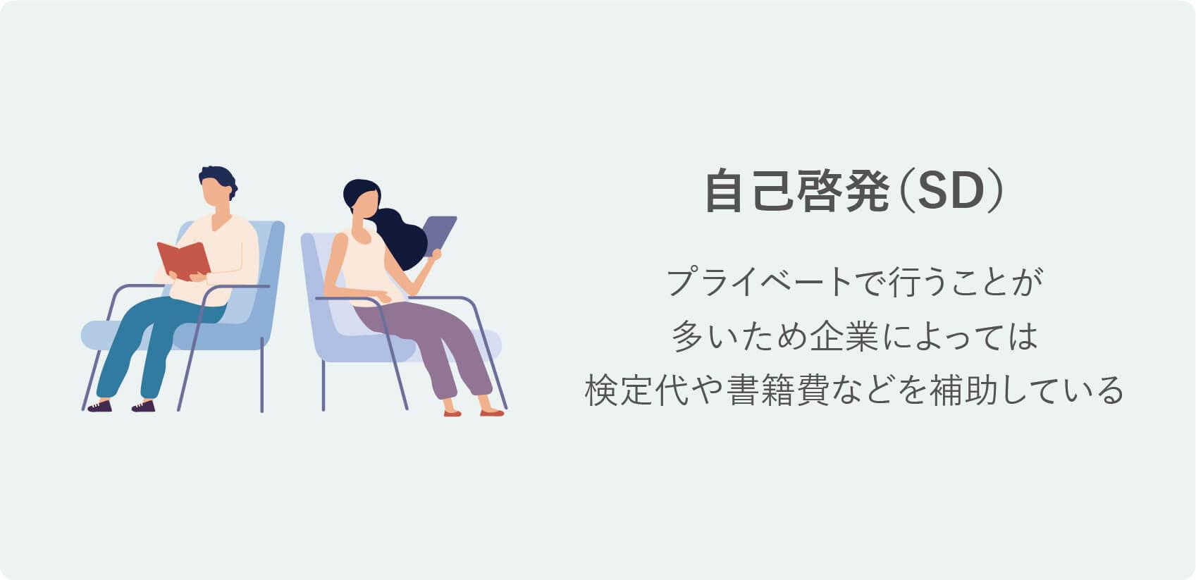 研修の種類|自己啓発(SD)