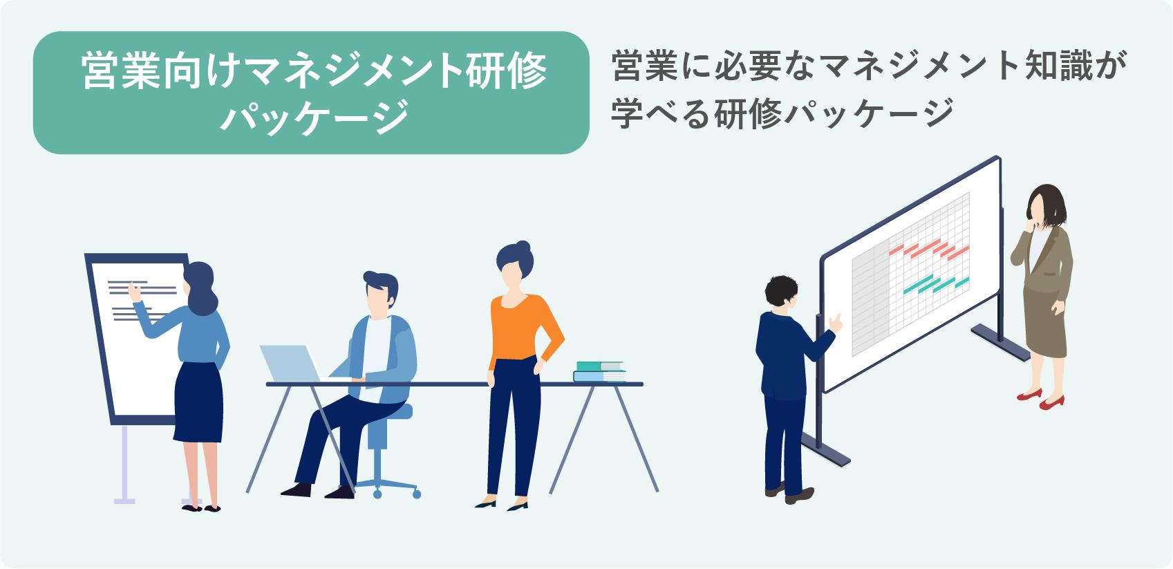 営業向けマネジメント研修パッケージ