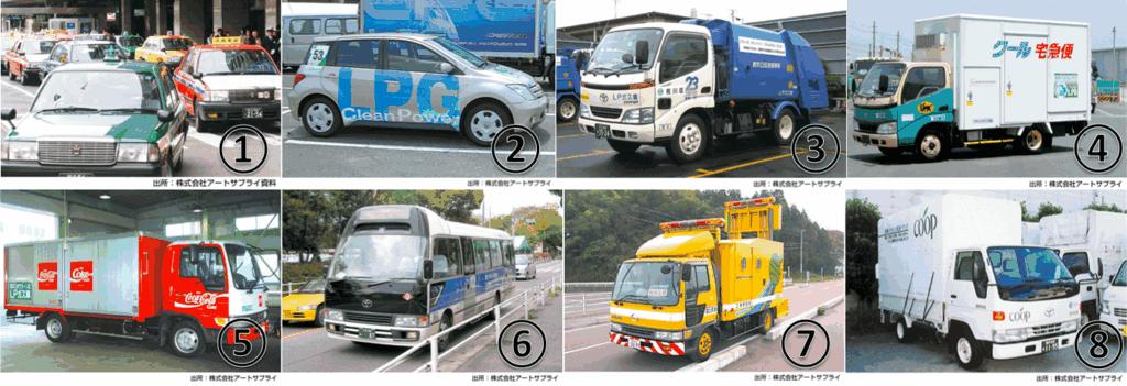 LPガス自動車(LPG車)のデメリット