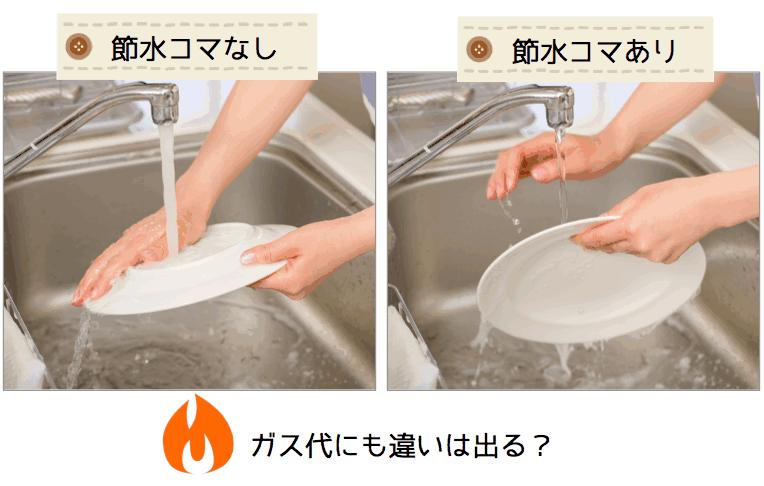洗い物のときのガス代はどれくらい節約できる?