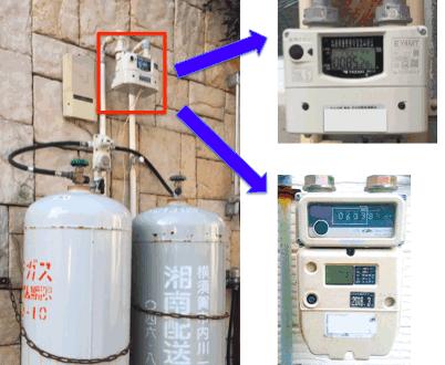 A.ガスの使用量や危険を通知してくれる計測器です。