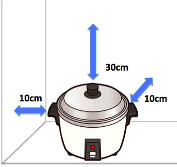 ガス炊飯器の設置スペース