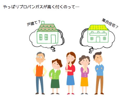 【戸建てvs集合住宅】人数は同じでもガス料金に違いが出る!?