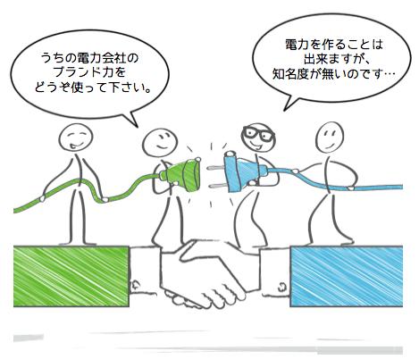 電力小売の形態の1つ「ホワイトラベル」は日本でも普及する?新電力会社の比較情報