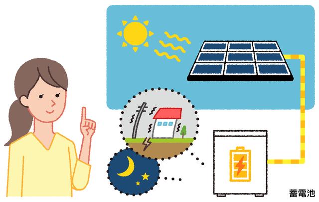電気の使用目的で選ぶ蓄電池とメーカー