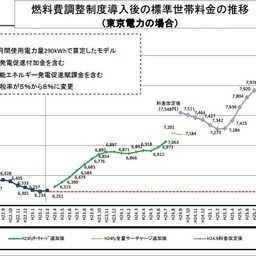 Thumb cover 256 %e6%97%a5%e6%9c%ac%e3%81%ae%e9%9b%bb%e6%b0%97%e4%ba%8b%e6%83%85