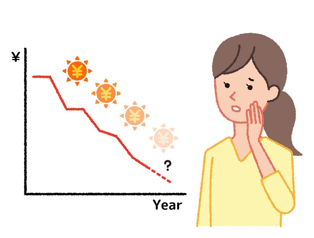 太陽光発電の削減電気料金・売電収入を計算