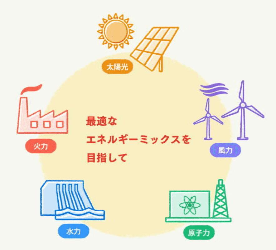 中国電力の持つ発電所は