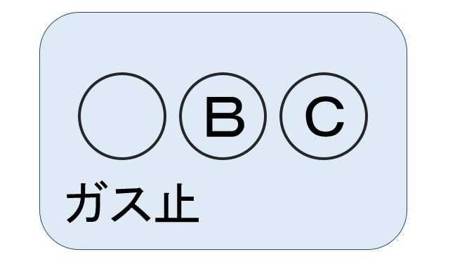 ガスメーターの表示が【「○BC」+ガス止】の場合