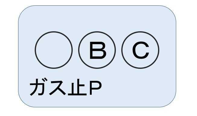 ガスメーターの表示が【「○BC」+ガス止P】の場合