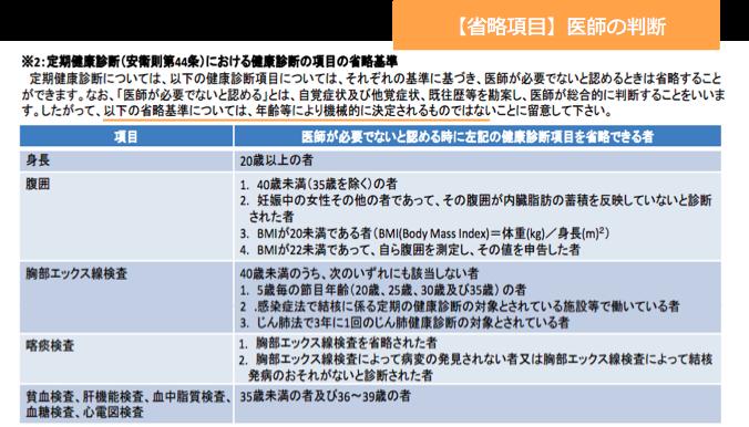 定期健康診断の健康新項目の省略基準および一覧