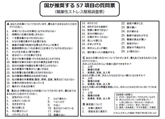 国が推奨する57項目の質問票